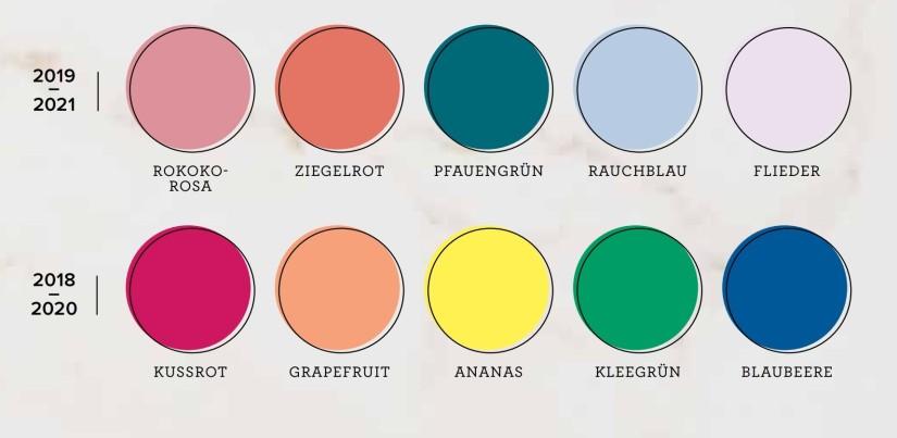 InColor Farben von Stampin' Up!