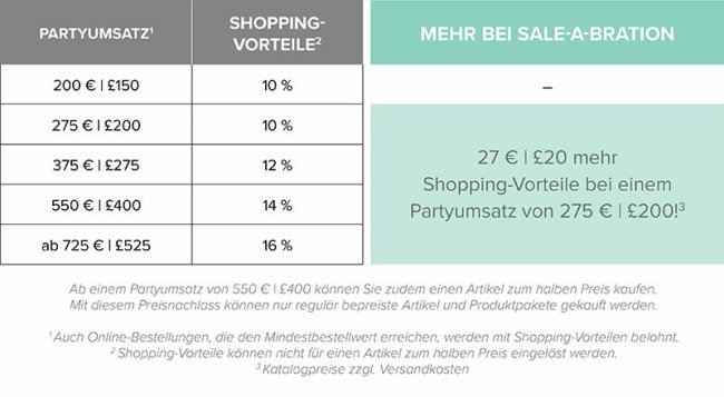 Shoppingvorteile in der Sale-a-Bration von Stampin' Up!
